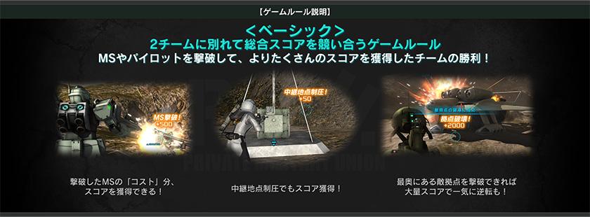 攻略 2 ガンダム オペレーション バトル